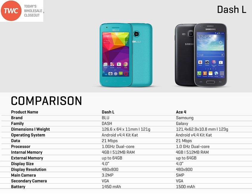 wholesale brand new dash l d050u 4g white gsm unlocked