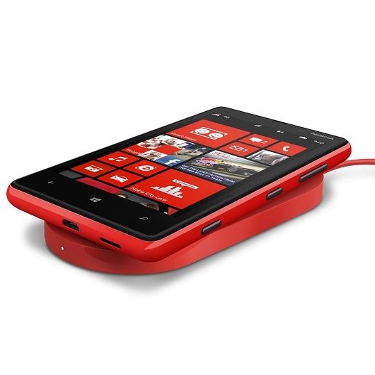 Wholesale Nokia Lumia ...