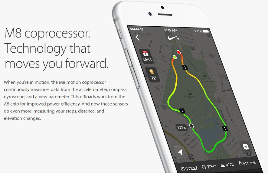 Image result for iphone 6 M8 Motion Coprocessor