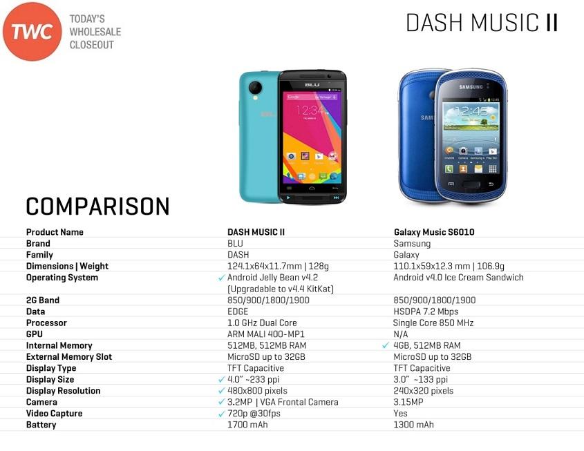 Wholesale Brand New Blu Dash Music Ii D330 Black Gsm
