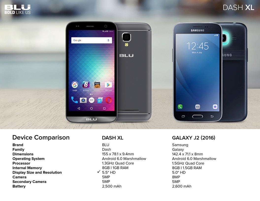 BRAND NEW BLU DASH XL D710u ROSE GOLD 4G GSM UNLOCKED WHOLESALE PHONES